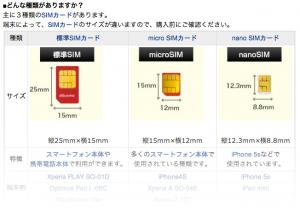 特徴・サイズ・プランで比較:SIMカードの選び方ガイド2