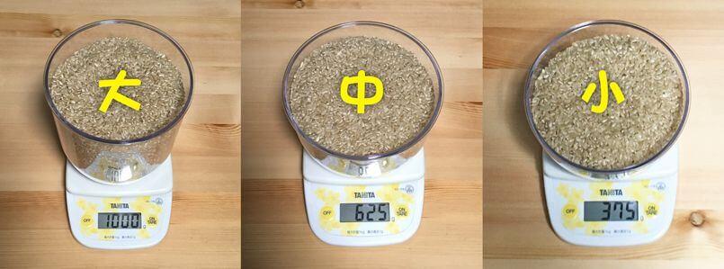 玄米の量 in FOSA