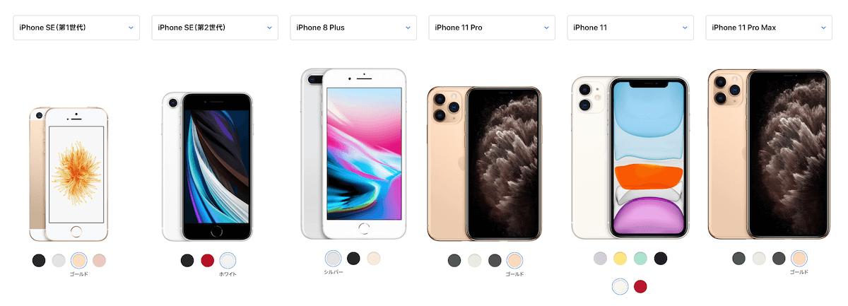 iPhoneの画面サイズ:小さい順