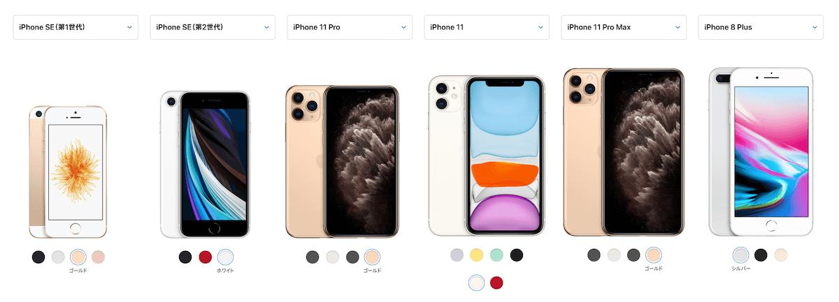 iPhoneの全てのサイズ比較