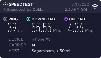SPEEDTESTで数値測定:WiMAX HOME L02と02にて