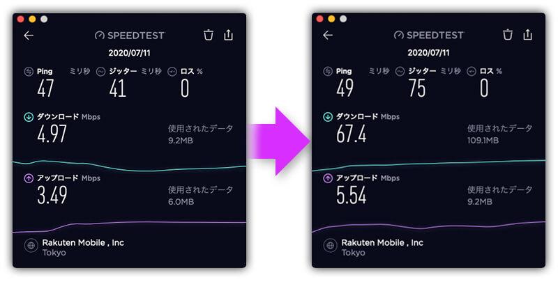 スピードテスト(speedtest)結果:改善前→改善後